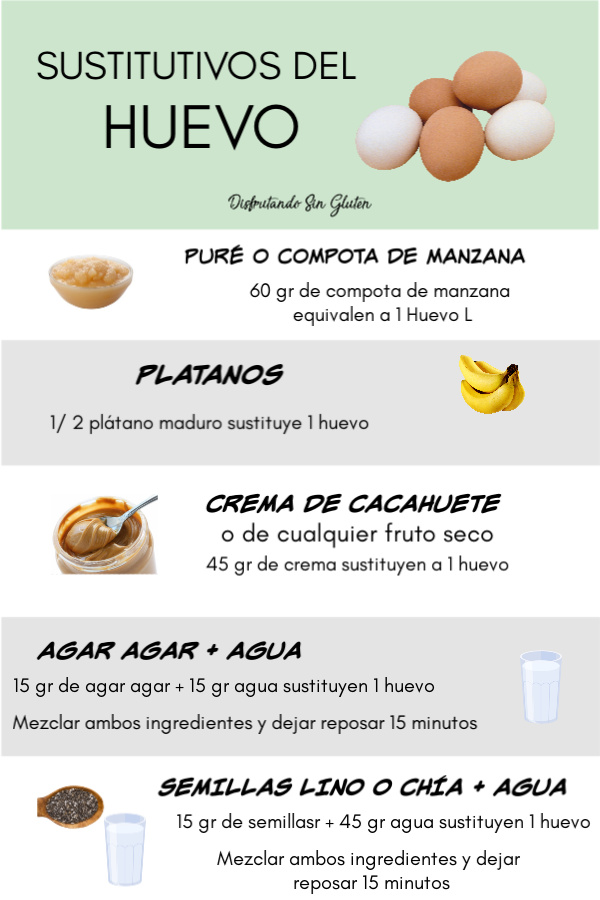 ingredientes que pueden sustituir el huevo en la repostería