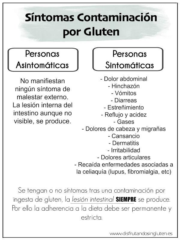 síntomas contaminación ingesta gluten en celiacos