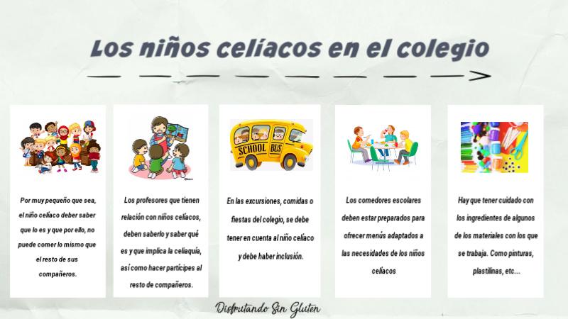 los niños celíacos en el colegio
